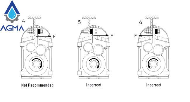 انواع-گیربکس-آویز