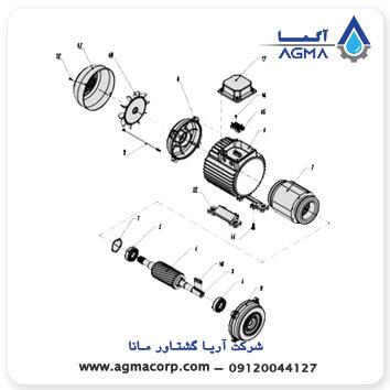 اجزای الکتروموتور الکتروژن
