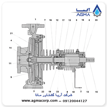 قیمت پمپ سانتریفیوژ روغن داغ ایران تولید