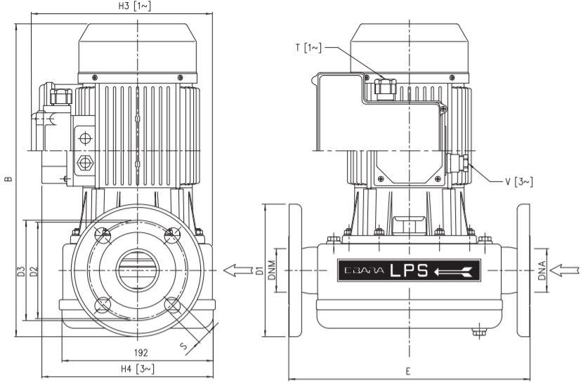 قیمت پمپ سیرکولاتور خطی ابارا (Ebara) سری LPS