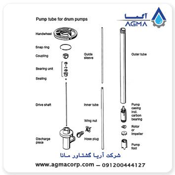 مشخصات فنی پمپ بشکه کش جسبرگر