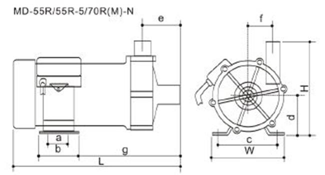 ابعاد و اندازه پمپ مگنتی اس پی سی